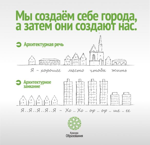 Мы создаём себе города, а затем они создают нас.