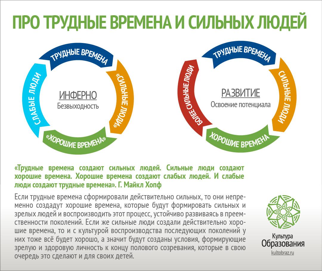 Графика: инферно и устойчивое развитие