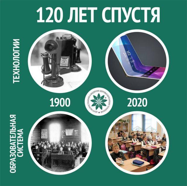 Наглядно: технологии и образовательная система в начале прошлого века и сегодня.